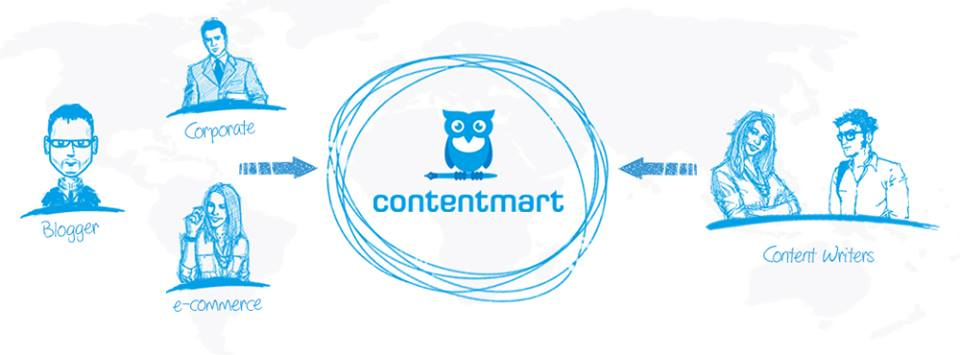 Beneficios Contentmart